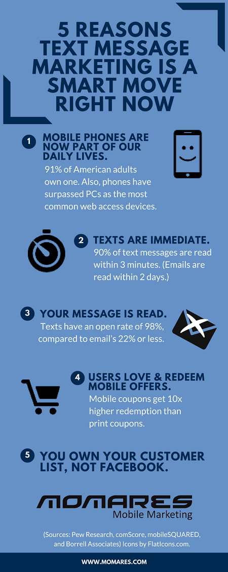 Infographic, Why Text Message Marketing is a Smart Move Right Now